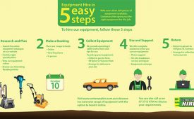 equipment hire in 5 easy steps